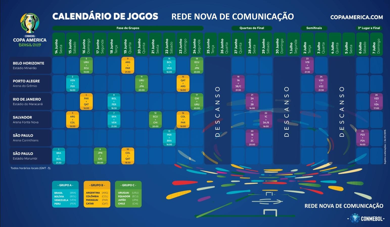 Tabela Copa America 2019